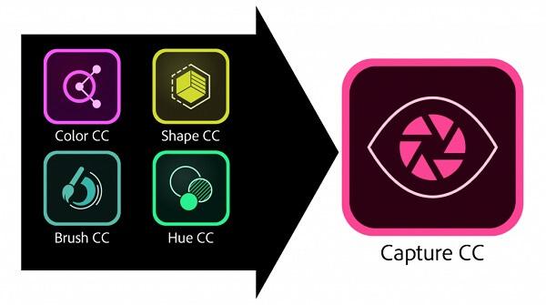 Adobe Capture CCとは?